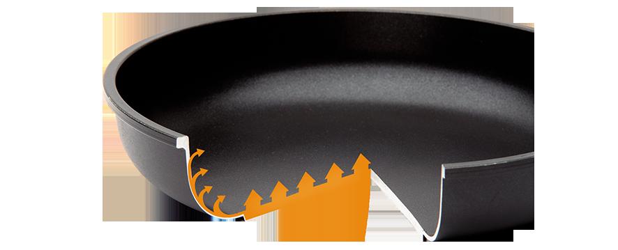caract ristiques des casseroles en inox et des po les en aluminium cookway master. Black Bedroom Furniture Sets. Home Design Ideas