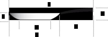 Poids et dimensions - Cristel